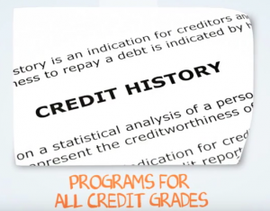 credit-history-reviewed